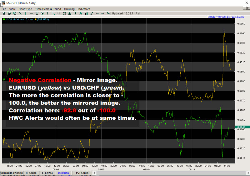 Mataf forex trading